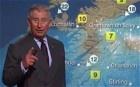 Prince Charles presents weather forecast, should have slow jammed it like @barackobama