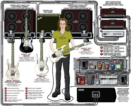 110 best performance rig 1 images on pinterest guitars mustang a detailed gear diagram of steve vais stage setup that traces the signal flow of the equipment in his 2007 guitar rig cheapraybanclubmaster Gallery