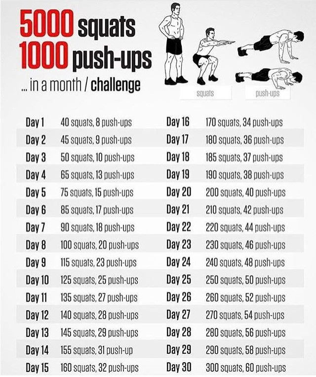 5000 Squats 1000 Pushups | Weight loss | Workout, 30 day