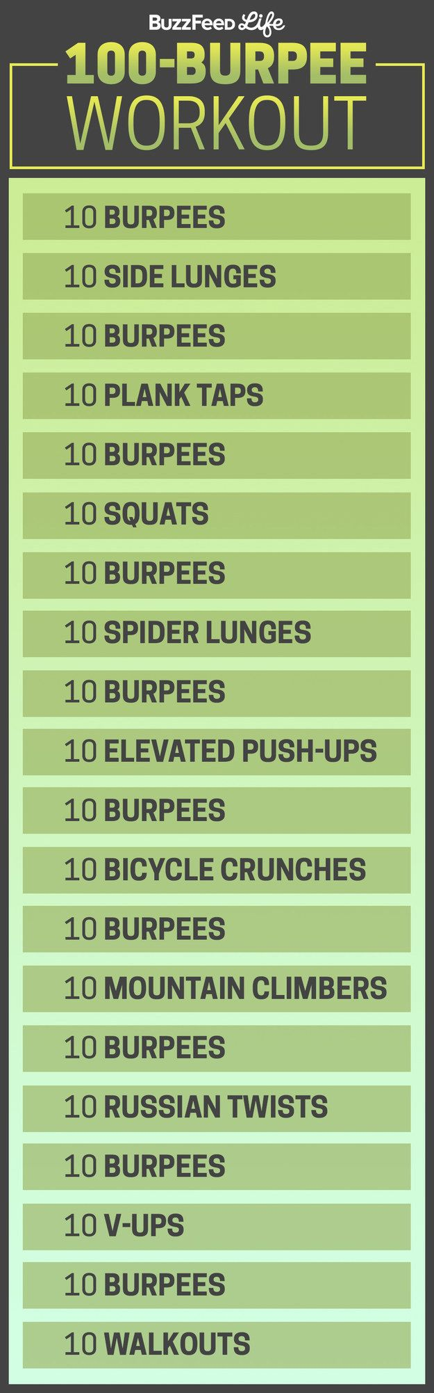 Burn all of the calories, no equipment needed.