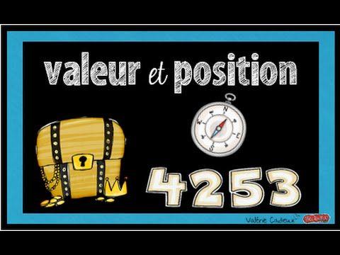 La classe de Madame Valérie: Capsules vidéos sur le portrait d'un nombre