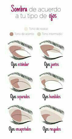 Aprende los todo que debes saber para lograr un #Maquillaje perfecto, con estos #TrucosDeMaquillaje.  #TipsDeMaquillaje #Belleza #MaquillajeDeOjos