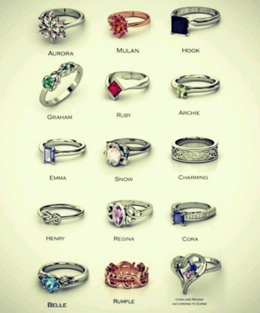 """Once Upon a Time"" Character rings."