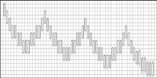 Bargello Pattern A