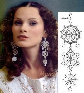 Crochet earrings with diagrams. I made these and re-invent the wheels making my own designs. Love diagrams!