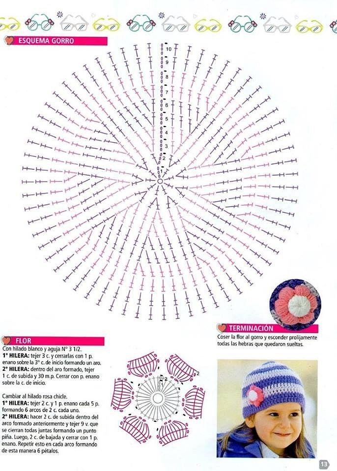 gorro crochet, doctora juguetes | TEJER | Pinterest | Doctora ...
