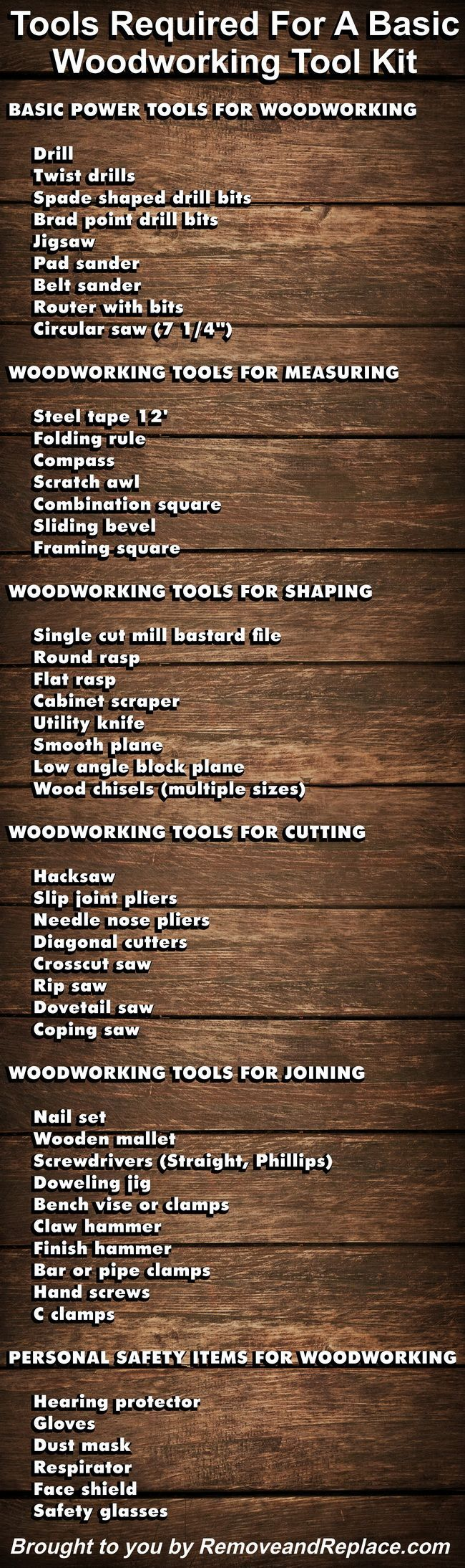 Tools Required For A Basic Woodworking Tool Kit Read more: http://removeandreplace.com/2015/01/13/tools-required-for-a-basic-woodworking-tool-kit/#ixzz3OkDgFII5: