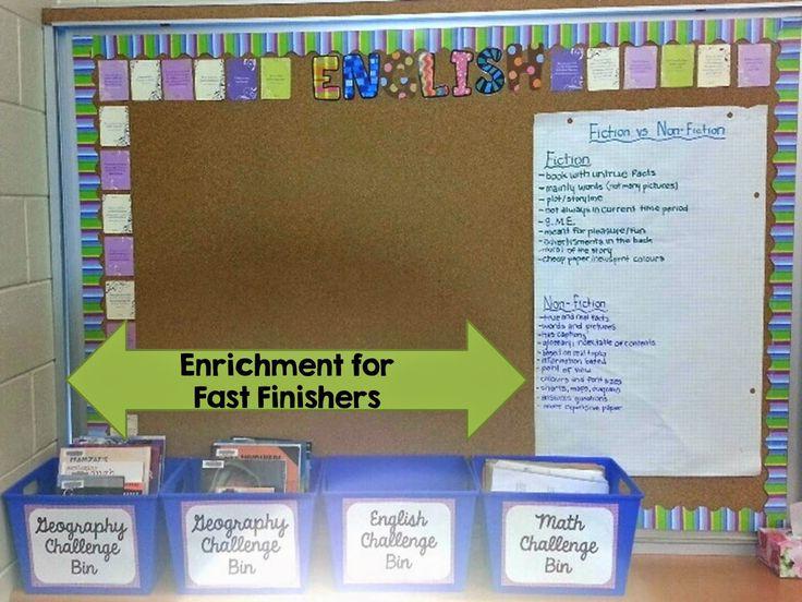 Creative Classroom Design Ideas ~ Best middle school decor ideas on pinterest