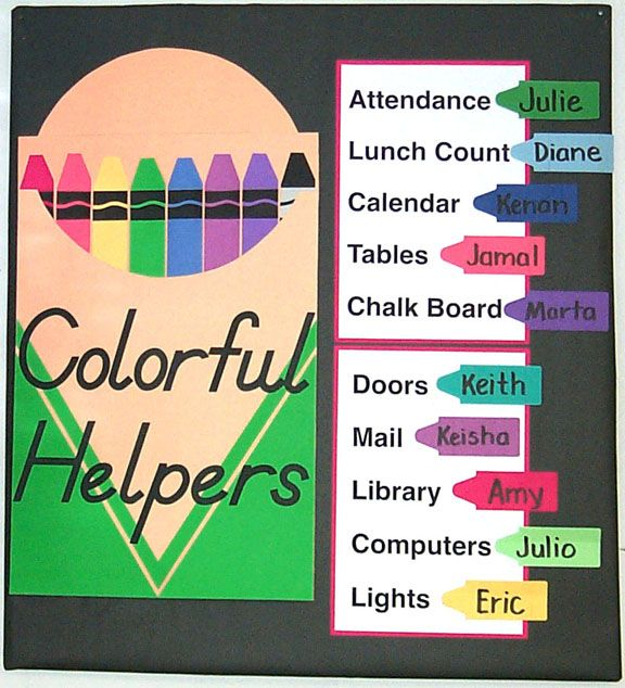 Bulletin Board Ideas Hmm... Colors could Be a way of labeling spots at the tables- to be used for identifying which person has a job....