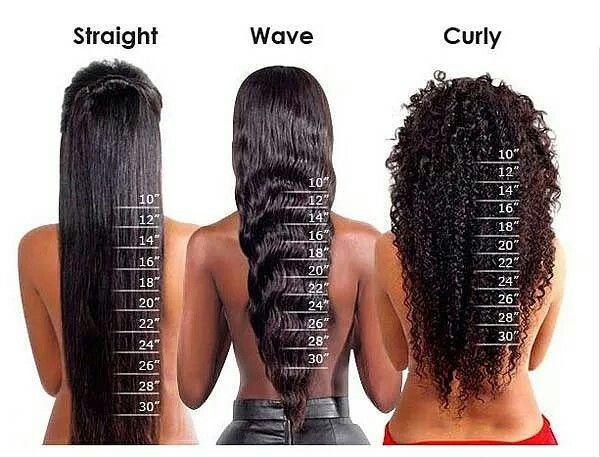 Weave Inches Hair Length Chart Hair Styles Hair Lengths