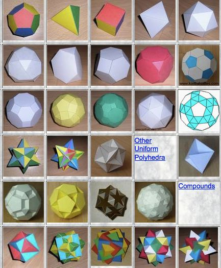 paper polyhedron model templates