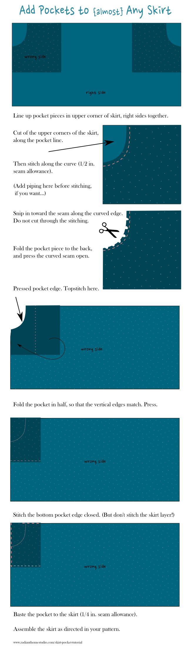 Jupe Pocket Tutorial |  Radiant Home Studio