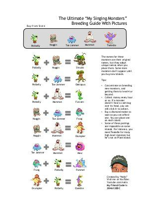 OFFICIAL BREEDING GUIDE for My Singing Monsters With Pictures! 2846120DC
