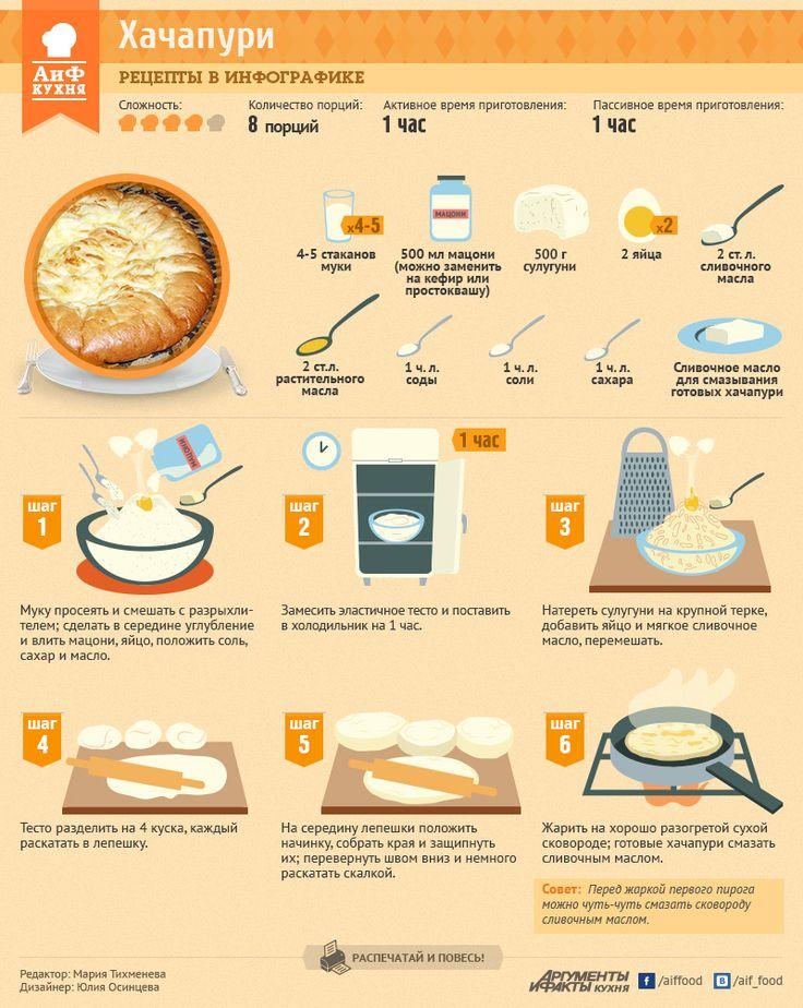Как приготовить хачапури | Кухня | Аргументы и Факты