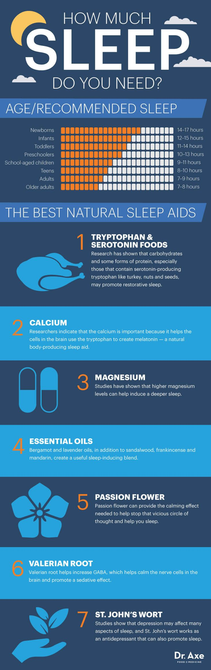 Top seven natural sleep aids - Dr. Axe