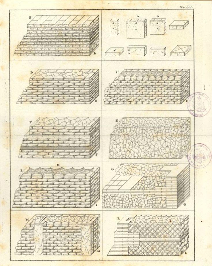 Mattoni e murature #architettura #muro #forma #costruzione #illustrazione