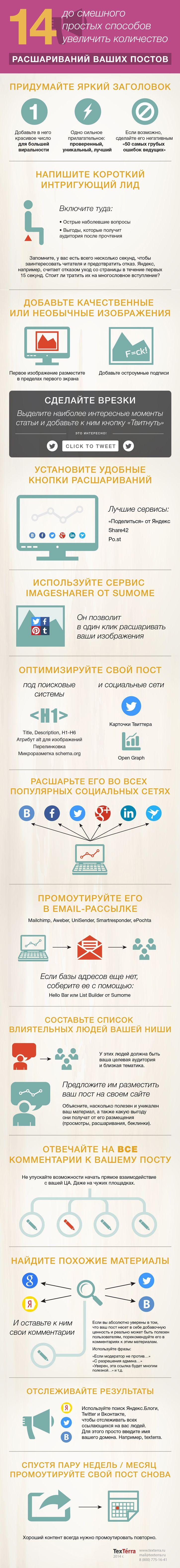 Інфографіка: як зробити так, щоб Ваша робота не пропала даремно :)))