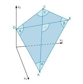 Drachenviereck ABCD, Diagonalen [AC] und [BD], Innenwinkel