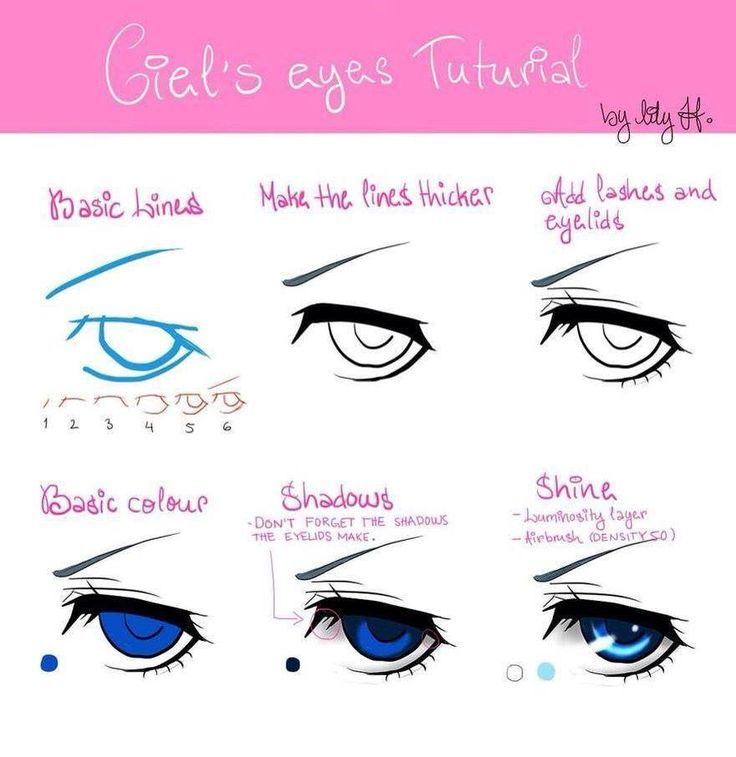 Black Butler Ciel's Phantomhive Eyes Tutorial…