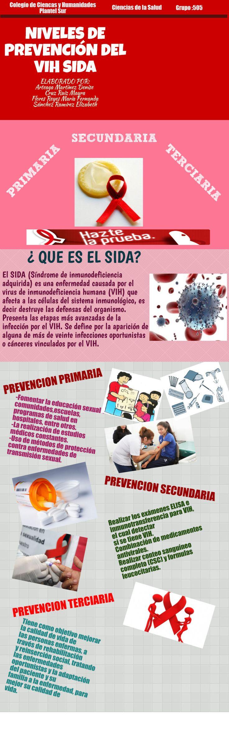 niveles de prevencion del VIH