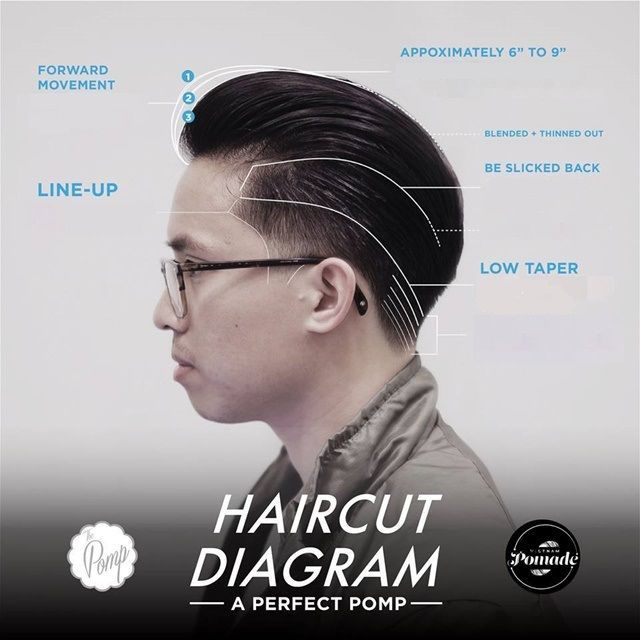 10 Popular Hipster Hairstyle Illustrations - Gallery | eBaum's World
