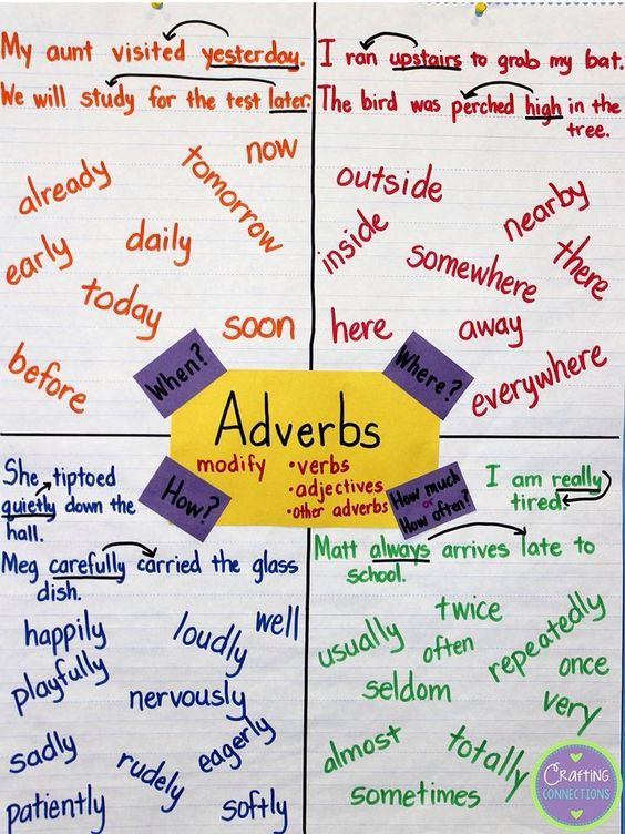 Image result for interjections foldable