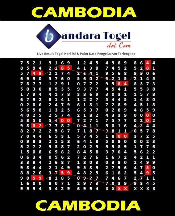 Togel Cambodia 2019 : togel, cambodia, Keluaran, Togel, Kamboja