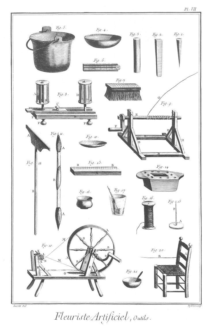 http://artflx.uchicago.edu/images/encyclopedie/V21/plate_21_11_7.jpeg