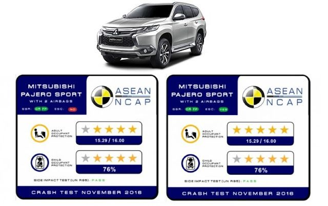 CRASH TEST: Mitsubishi All New Pajero Sport (ASEAN NCAP)