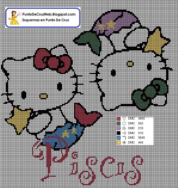 Punto De Cruz Horoscopo Hello Kitty Piscis. www.puntodecruzweb.blogspot.com