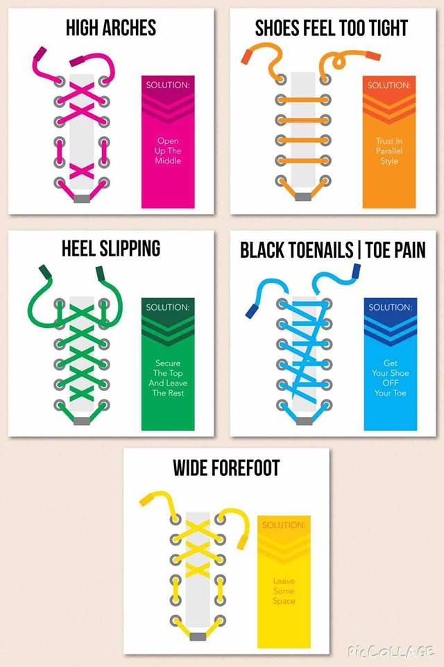 Lacing sneakers for different foot/running problems.