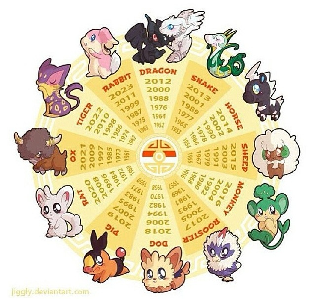 Its Origami for me Anime zodiac, Anime funny, Anime