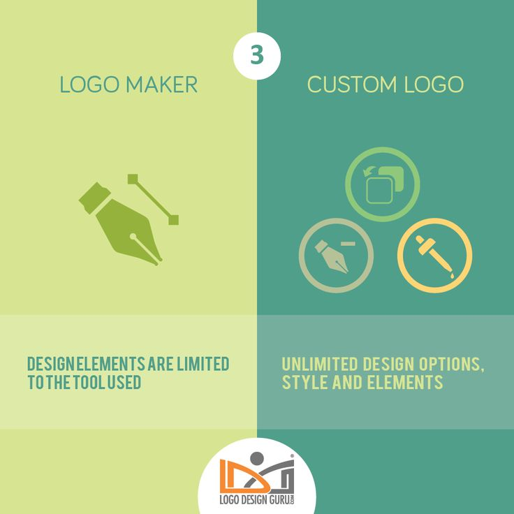 10 Times Custom Logo Design Trumps Logo Maker For Small Business Owners – #DIYlogo