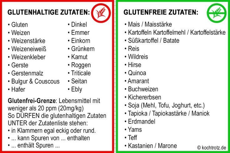Merkzettel-Gluten-fuer-unterwegs