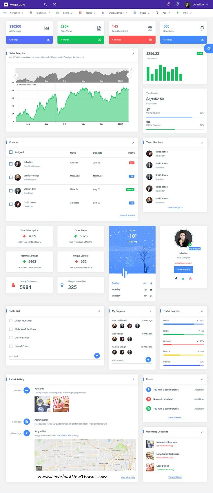 Mega Able is clean and modern design responsive bootstrap AngularJS #dashboard template for custom #admin panels, CMS, CRM, SaaS, and web applications website to live preview & download click on image or Visit 👆 #admintemplate #webdesign