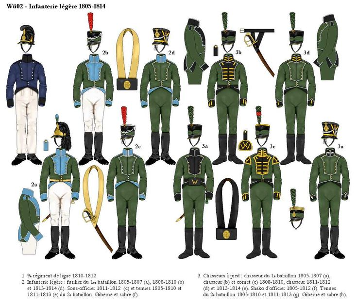 [Conversion] Bataillon léger WOLFF (Würtemberg) 6ad27998144ca56095f46782abdde97f