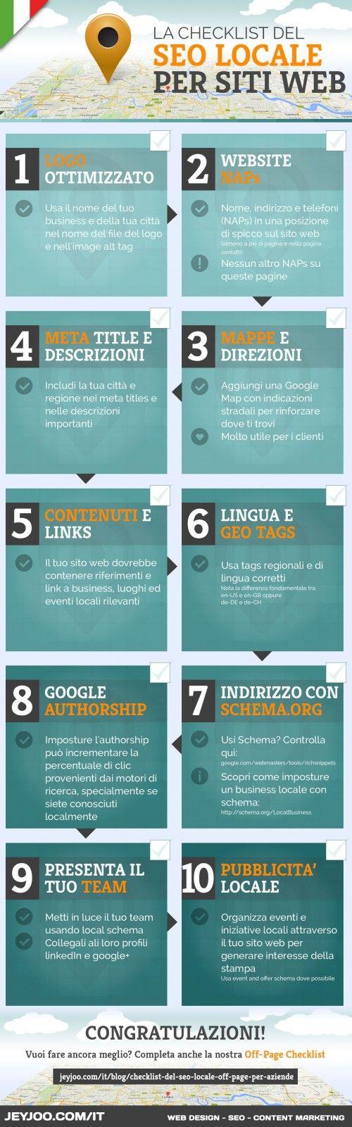 La Checklist del SEO Off-Page per i Business Locali. via Jeyjoo.com/it