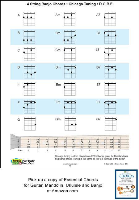 4 string banjo chords for chicago tuning d g b e banjo in 2019 banjo ukulele. Black Bedroom Furniture Sets. Home Design Ideas