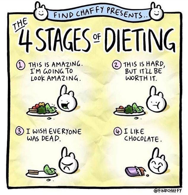 How to diet for weight loss image 3