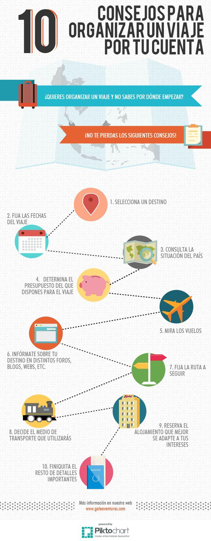 10 consejos para organizar un viaje por tu cuenta