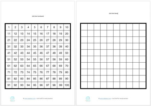 100 chart numbered and blank printable graph paper