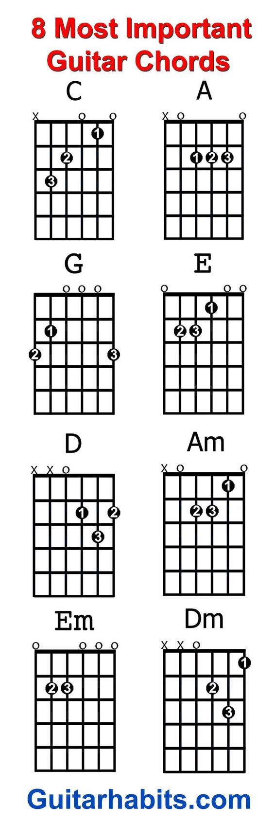 Best 20+ Electric guitar chords ideas on Pinterest | Learn ...