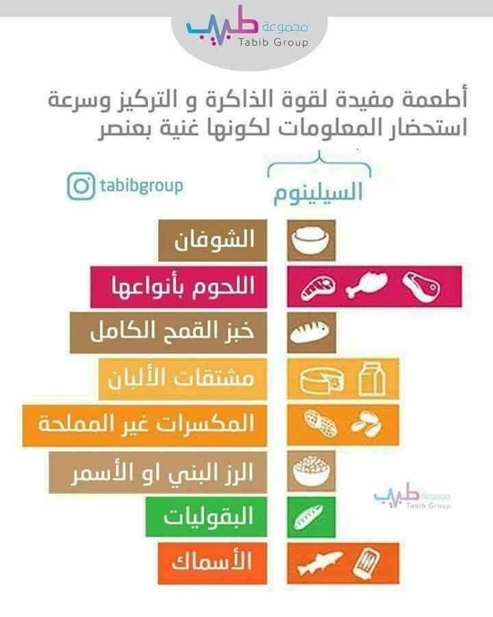 لتقويه الذاكره وزياده التركيز Health Healthy Life Infographic