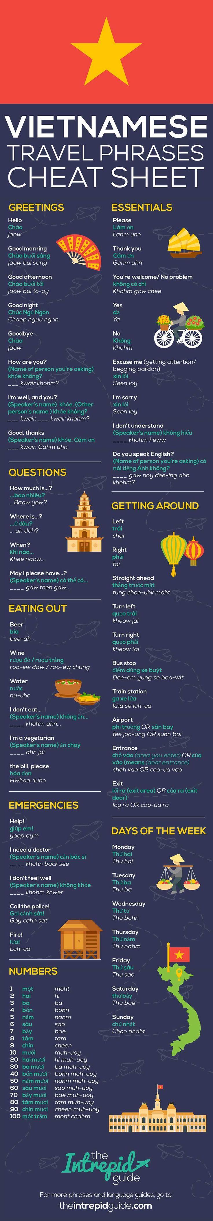 69 frases em vietnamita que todo viajante deve saber   – Deutsch