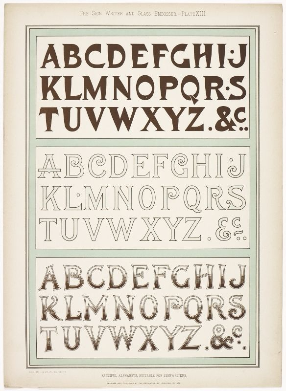 The sign writer and glass embosser - Plate xiii: Fanciful alphabets suitable for  sign writers