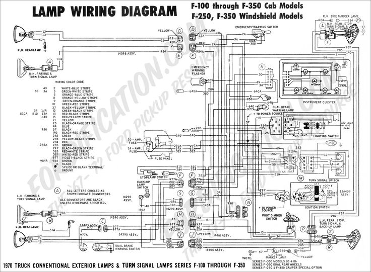 Picture Of Ford Wiring Diagram 79 Ford F 250 Wiring Wiring