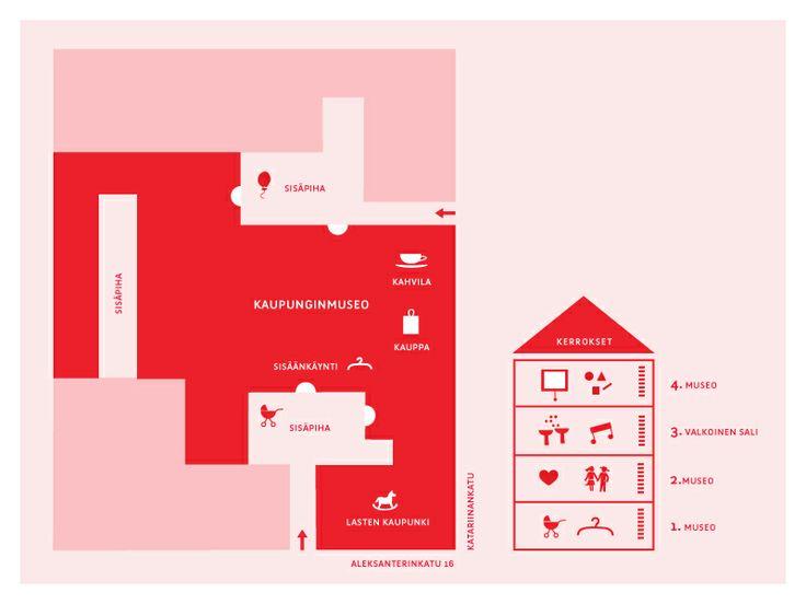 Uusi kaupunginmuseo valtaa suuren osan korttelin pohjoisosasta, ja myös Sederholmin talon Lasten kaupunki liittyy osaksi sitä. Museoelämys jatkuu korttelin hienoilla sisäpihoilla.