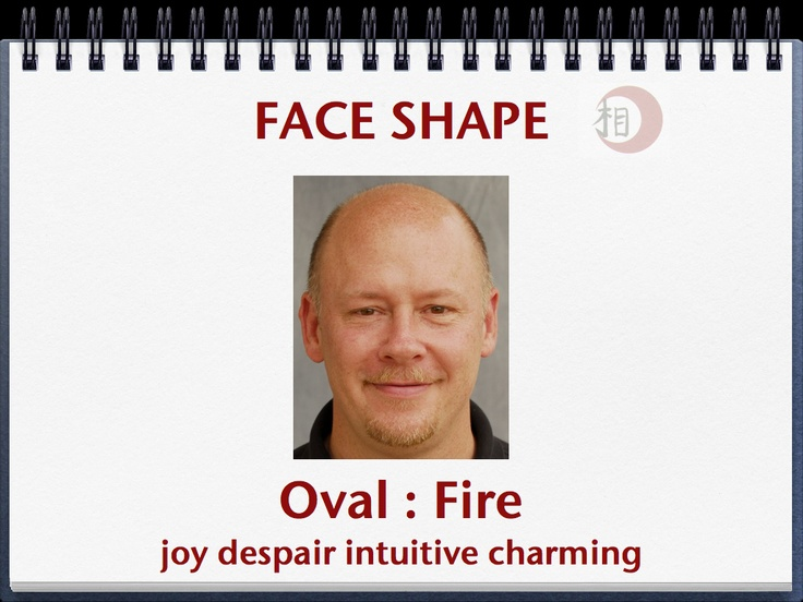 books on reading facial expressions