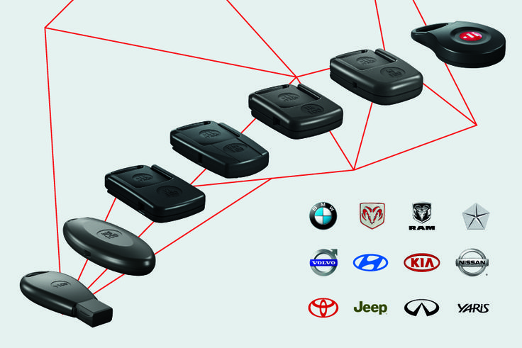 Let's see how to duplicate Keyless Systems with Keyline technology!