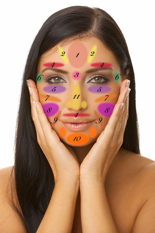 Stiati ca?  - Sanatatea se reflecta pe chipul vostru? Harta feței vă arată ce afecțiuni aveți.